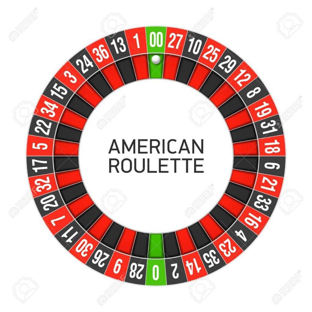 Roulette – Tất Cả Những Gì Bạn Cần Biết Về Roulette - Vietcasino.org